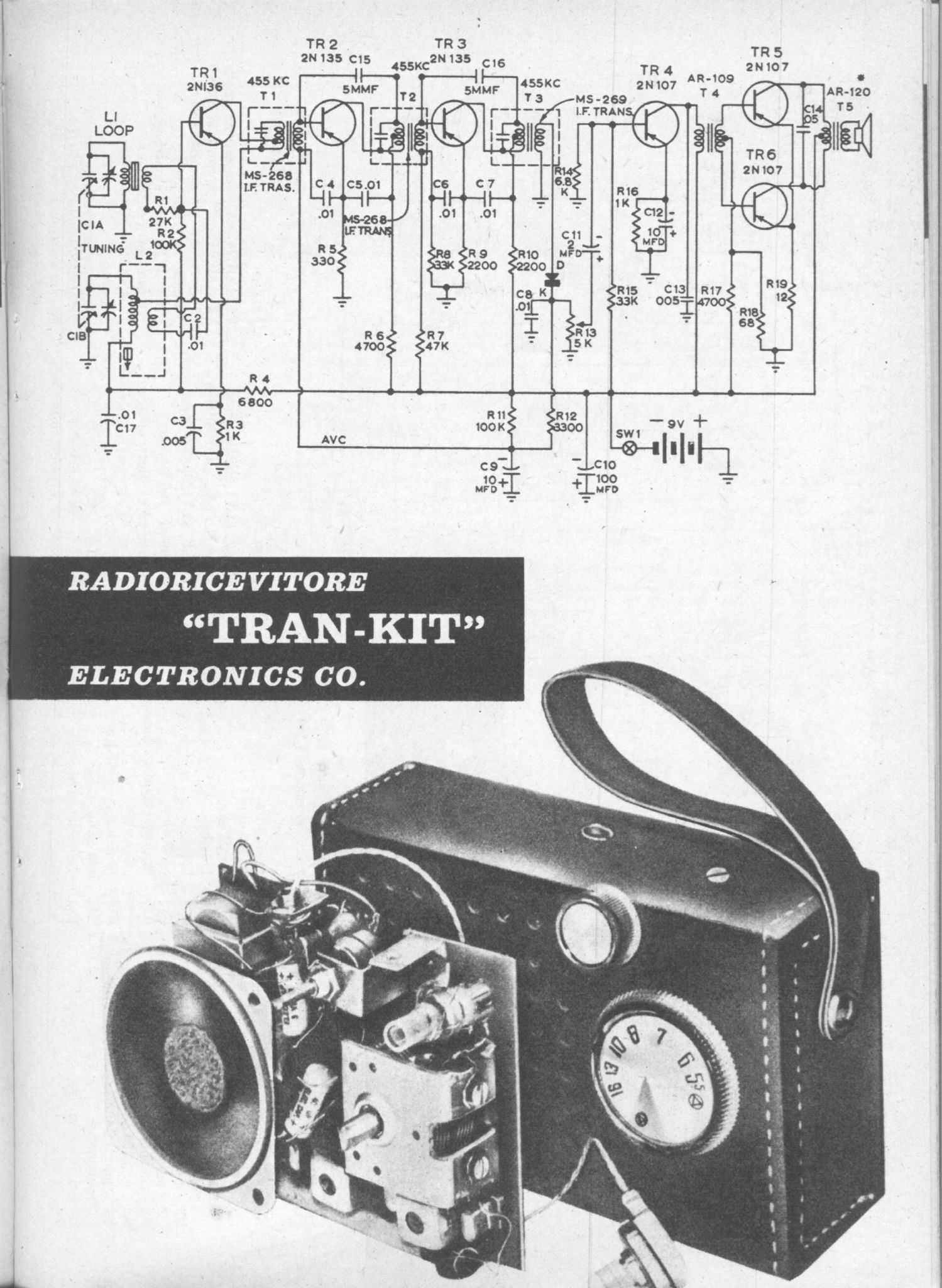 tran kit electronics co [Alyson hannigan hot scene] [amber benson alyson hannigan]